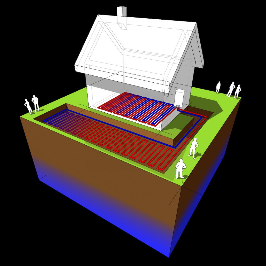 Horizontalus-geoterminis-kolektorius