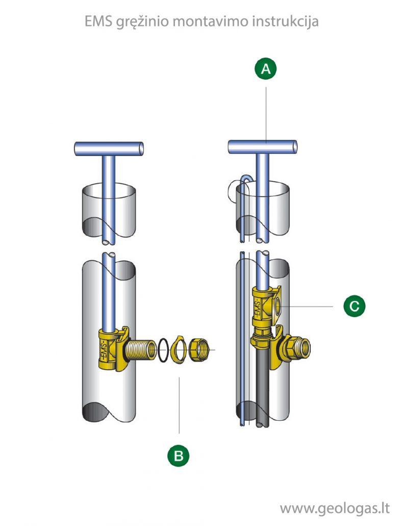 Gręžinio adapterio montavimo schema. Aprašyti pagrindiniai prijungimo prie vamzdžio punktai
