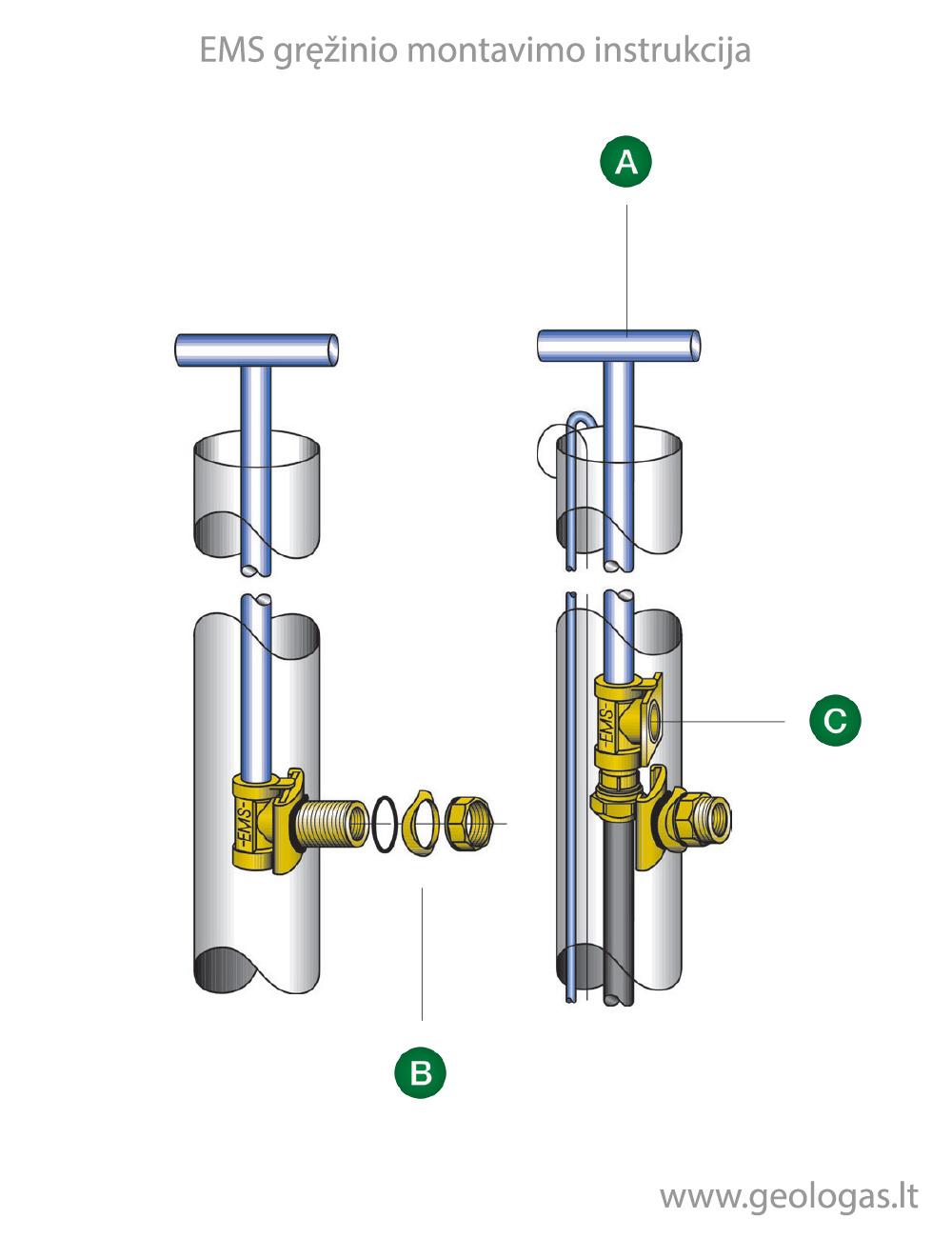 Grezinio adapterio montavimo schema. Aprašyti pagrindiniai prijungimo prie vamzdžio punktai