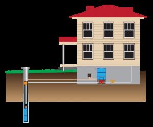Vandens gręžinio prijungimo schema, naudojantis adapteriu. Gręžinys. Adapteris, hidroforas ir automatika