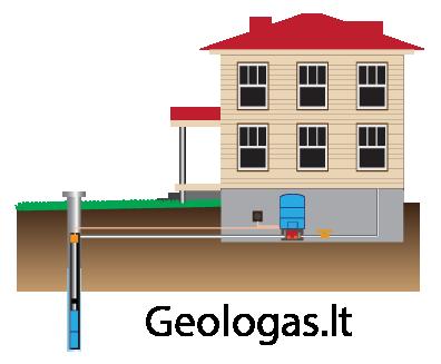 Vandens gręžiniai - pajungimo schema. Gręžinys. Adapteris, hidroforas ir automatika